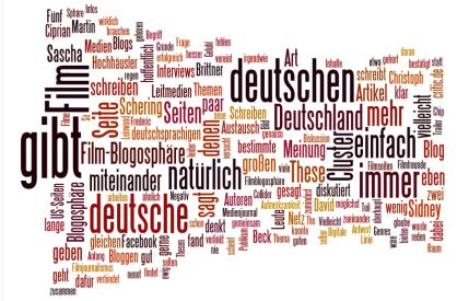 filmblogwordle
