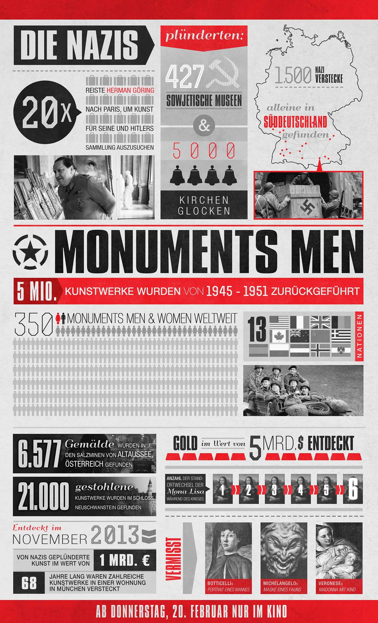 Infografik MONUMENTS MEN